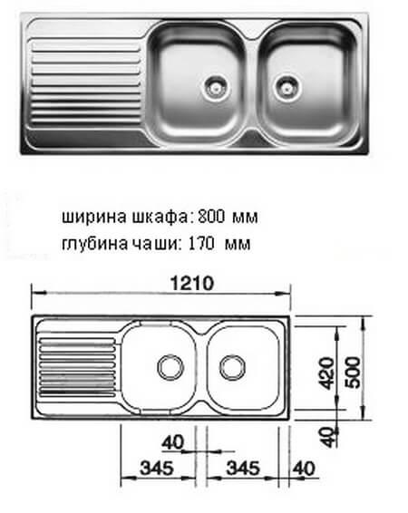 размеры раковины для кухни Tipo Blanko