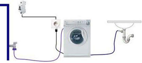 установка стиральной машины на кухню