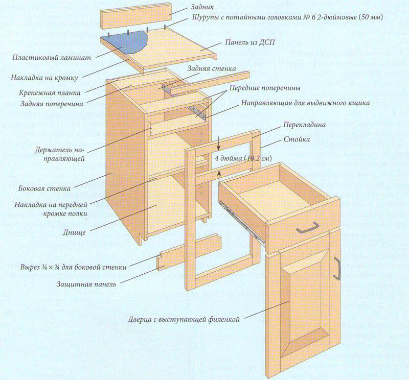 вид напольного шкафа для кухни