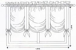 Схема венецианских штор